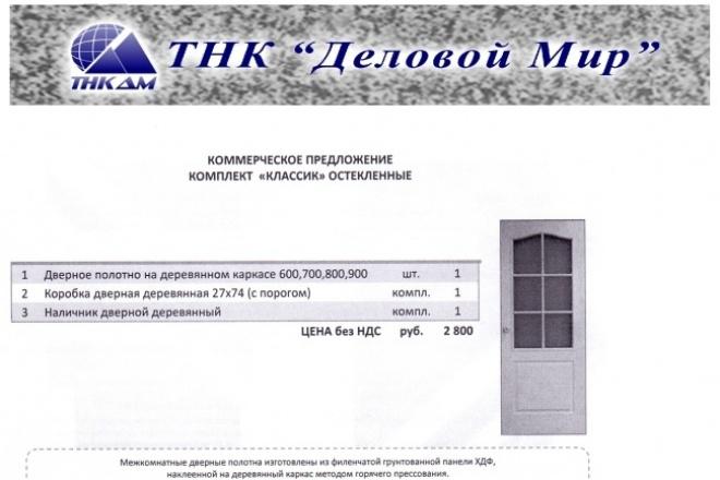 Набор текстов 1 - kwork.ru
