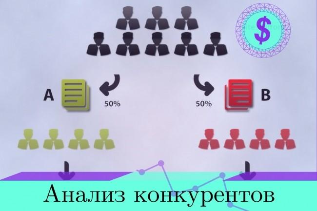 Сравнительный анализ конкурентов 1 - kwork.ru