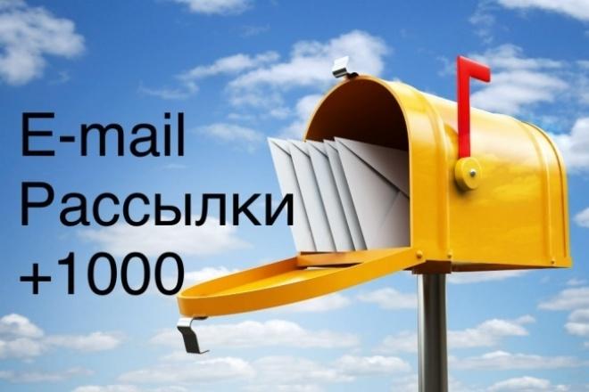 E-mail рассылка +1000 писем 1 - kwork.ru