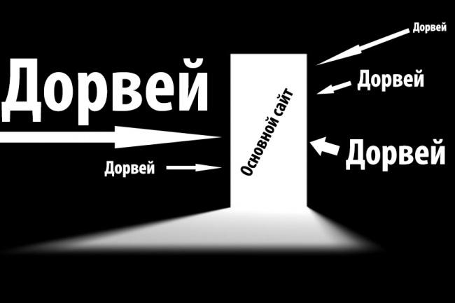 сделаю один дорвей и прогоню его XRumer-ом 1 - kwork.ru