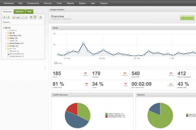 Доработки сайта на Modx RevolutionДоработка сайтов<br>Написание модулей и плагинов, улучшение существующих. Создание, модификация шаблонов. Тонкая настройка и оптимизация. Адаптивная и мобильная верстка. Подключение всевозможных api и другие работы по сайту.<br>