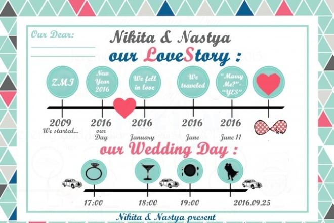 Сделаю дизайн-макет приглашения на свадьбу или другое мероприятие 1 - kwork.ru