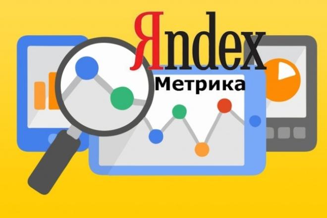 установлю код Яндекс Метрики 1 - kwork.ru