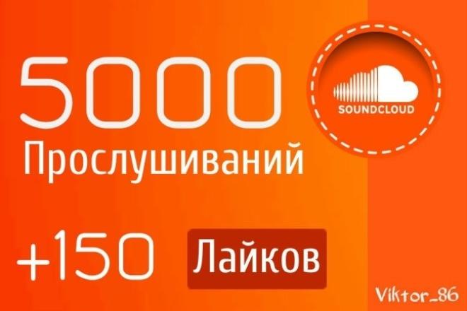 5000 прослушиваний трека в soundcloud (саундклауд) 1 - kwork.ru