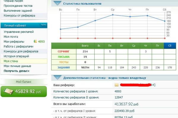 Научу зарабатывать 2-2.5 рубля каждые 1-2 мин, выполняя задания на SeoSprint.netОбучение и консалтинг<br>Я научу вас зарабатывать 2 - 2.5 рубля каждые 1 - 2 минуты выполняя задания на SeoSprint.net . А также на подобных сервисах, таких как: WMMail.ru Seo-Fast.ru ProfitCentr.com На первом скрине статистика SeoSprint.net Конечно же, основной доход у меня выходит от работы рефералов, но также на скрине можете увидеть, какое у меня количество выполненных заданий. Примерная стоимость заданий в пределах 2 - 2.5 рубля за одно выполнение. Примерный доход можете подсчитать сами. Купленный кворк отобьется за 2 - 3 дня, а может и раньше! Следующие 2 скрина - статистика с WMMail.ru Там основной доход идет от привлеченных рефералов, но также можно видеть и мою статистику по выполненным заданиям и сколько я на них заработал. Выполнять такое задание вы научитесь за 1 -2 минуты!!! На проекте SeoSprint.net WMMail.ru Seo-Fast.ru ProfitCentr.com таких заданий МОРЕ!!! Вы будете обучены алгоритму пошаговых действий по выполнению заданий определенной категории, со стоимостью 2 - 2.5 рубля за одно выполнение. Вам достаточно один раз выделить время и добавить нужные задания к себе в избранное, а потом выполнять их постоянно. Я не преследую цели привлечения рефералов по своей реффссылке, имею достаточное их количество, и вам не нужно создавать другие аккаунты для работы.<br>