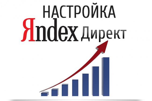Настройка компании Яндекс Директ 1 - kwork.ru