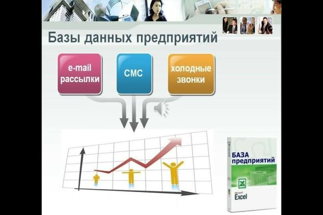 Соберу базу организаций с бесплатным обновлением на текущий год 1 - kwork.ru