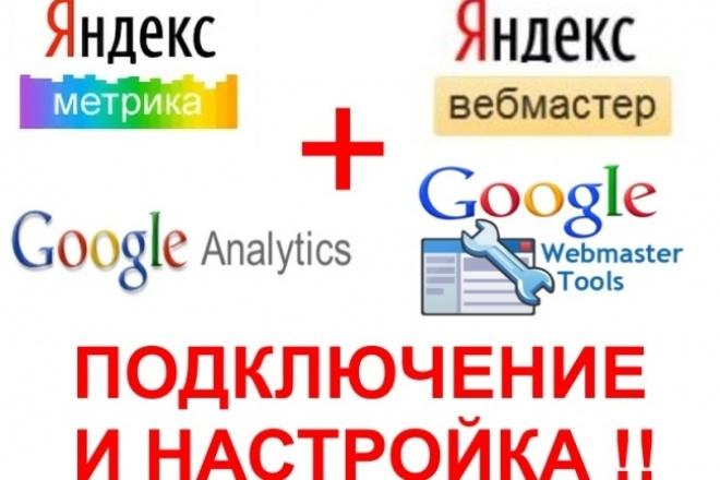 Подключение Вашего сайта к Я.Метрика, Я.Вебмастер, Google Вебмастер 1 - kwork.ru