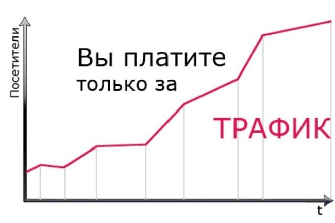 Повышу посещаемость сайтаТрафик<br>Повышу посещаемость сайта. От 150 до 500 уникальных посетителей в сутки. Все посетители с уникальных IP- Россия. В стоимость услуги входит консультация по сайту.<br>