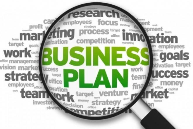 Шаблон-макет бизнес-плана 1 - kwork.ru