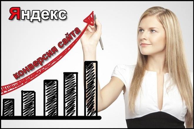 Профессиональная реклама на РСЯ - экономия бюджета 1 - kwork.ru