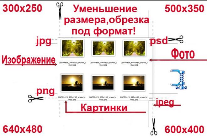 Сжатие картинки фотографии 1 - kwork.ru