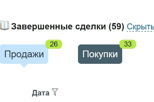 Оформление лотов на телдери 1 - kwork.ru