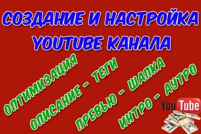 Создание и настройка YouTube канала 1 - kwork.ru