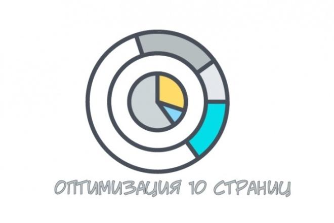 Оптимизурую сайт 1 - kwork.ru
