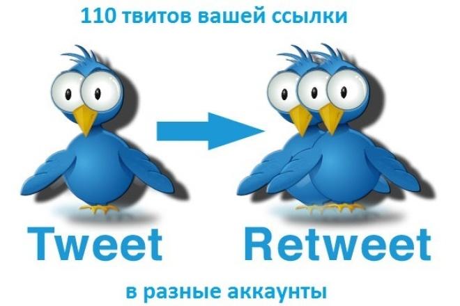 110 твитов Вашей ссылки в живые аккаунты 1 - kwork.ru