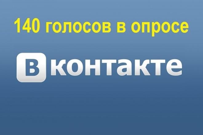 140 голосов в опросе ВК 1 - kwork.ru