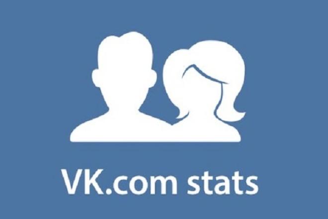 500 живых людей в вашу группу вк 1 - kwork.ru