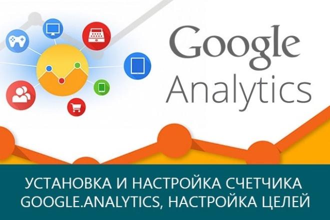 Установлю счетчик Google Analytics и настрою цели сайта 1 - kwork.ru