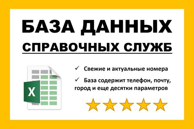 База данных Аварийных и справочных служб 1 - kwork.ru