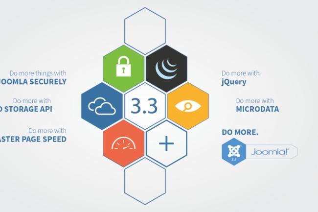 Помогу Вам с сайтом Joomla 1 - kwork.ru
