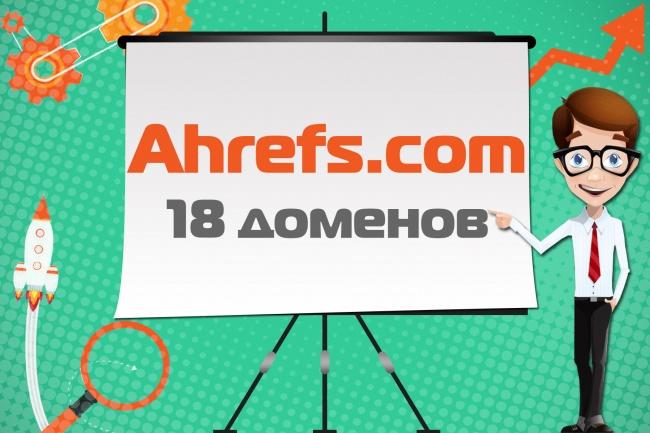 Ahrefs.com - выгрузка ссылок ваших конкурентов 1 - kwork.ru