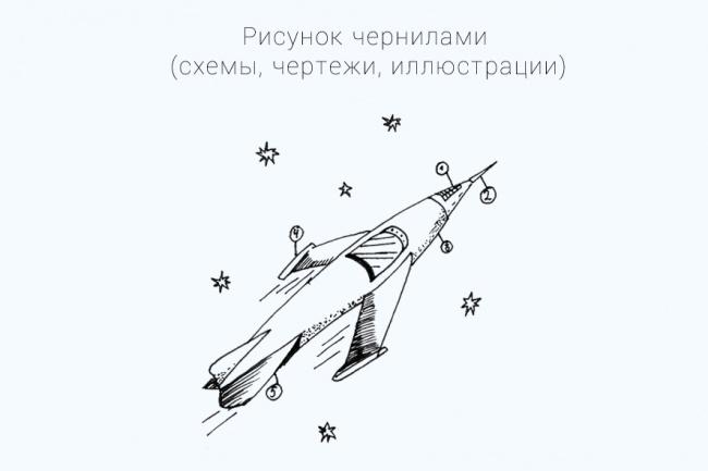 Рисунок чернилами 1 - kwork.ru