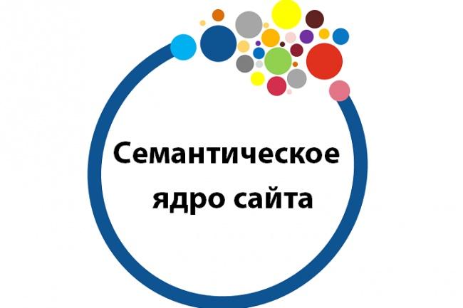 подберу ключевые слова для СЕО-оптимизации или контекстной рекламы 1 - kwork.ru