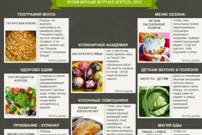 напишу статью на нужную тему или лендинг 1 - kwork.ru