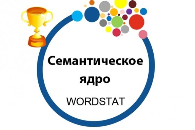 Сбор ключевых слов для контекстной рекламы или семантического ядра 1 - kwork.ru