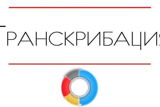 Переведу из видео/аудио в текстовой формат (Транскрибация) 1 - kwork.ru