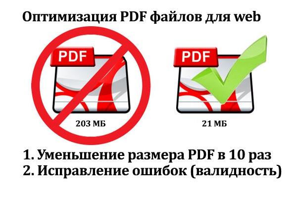 Работа с PDF файлами, сжатие их размера в 10 раз 1 - kwork.ru