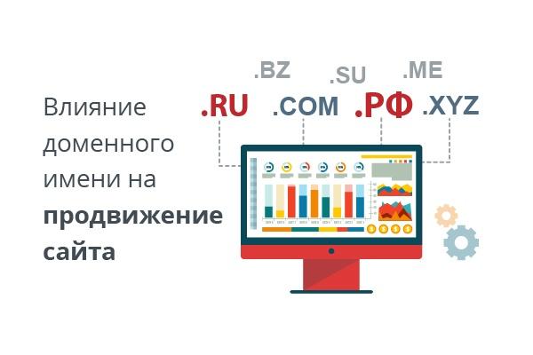Придумаю название доменного имени для Вашего сайта 1 - kwork.ru