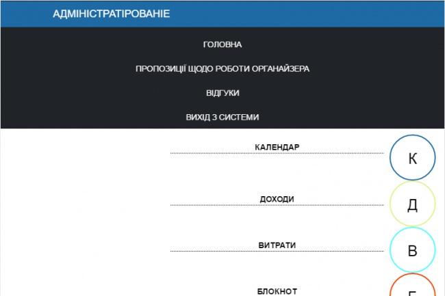 сверстаю простой шаблон на bootstrap 1 - kwork.ru