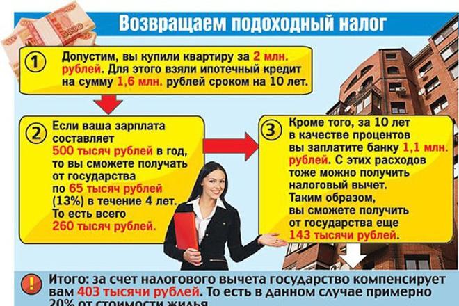 Заполню ндфл и проконсультирую по возврату Ваших денег 1 - kwork.ru