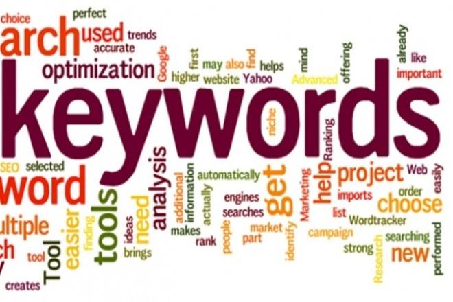 Подготовлю seo-текст под несколько поисковых запросовНаполнение контентом<br>Инвестируйте в правильный контент! Подготовлю правильный и грамотный текст для вашего сайта, который будет на вас работать долгие годы. Инвестиции разовые, а эффект вечный. На выходе Вы получаете: -- текст объемом не менее 3000 знаков в файле .doc, с html-версткой; -- мета-теги title, description, keywords; -- 2-3 изображения из открытых источников. Сроки 1-3 дня. Возможно размещение текста на Вашем сайте и внутренняя перелинковка.<br>