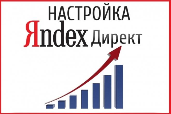 Настрою РК в Директе 1 - kwork.ru