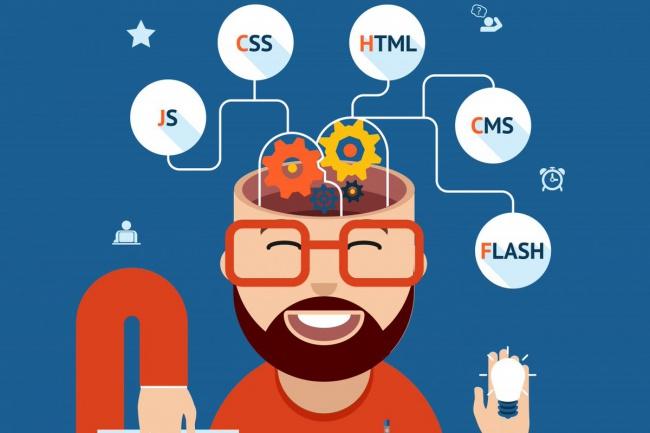 Улучшаем и дорабатываем внешний вид любого сайта 1 - kwork.ru