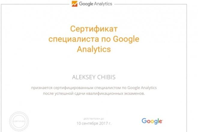 Контекстная реклама Яндекс, РСЯ, Google ADwords, сбор ядра, семантика 1 - kwork.ru