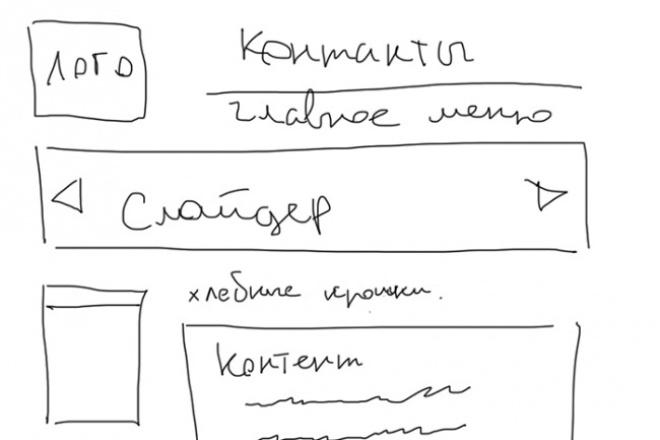 Создам PSD макет сайта 1 - kwork.ru