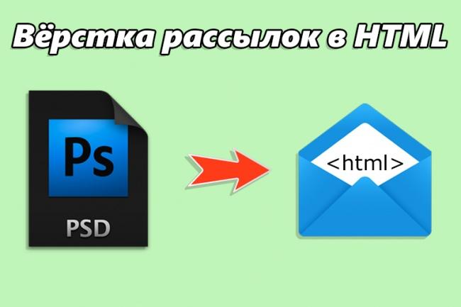 Адаптивная вёрстка email рассылок в html 1 - kwork.ru