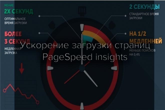 Ускорения загрузки вашего сайта 1 - kwork.ru