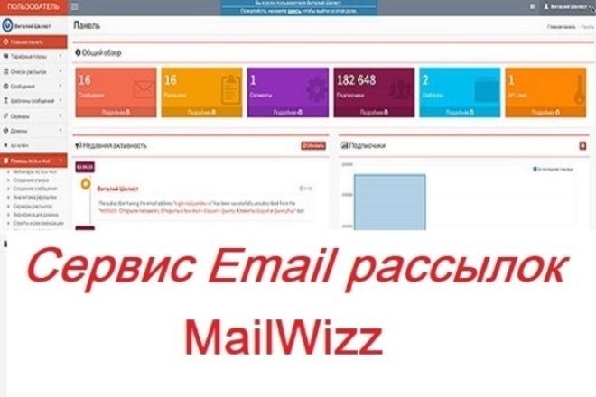 Сервис Email рассылок MailWizzСкрипты<br>Что входит в кворк: 1) Одна копия Email рассылок Mailwizz (Mailsensey) 2) Видео инструкция по установке __________________________________________________ Установив который вы получите собственный сервис Email рассылок. *Если потребуется помощь в установки на ваш сервер, заказывайте доп услугу по установки. ********************************* Программа не нарушает лицензии и права правообладателей и распространяется на общих основаниях.<br>