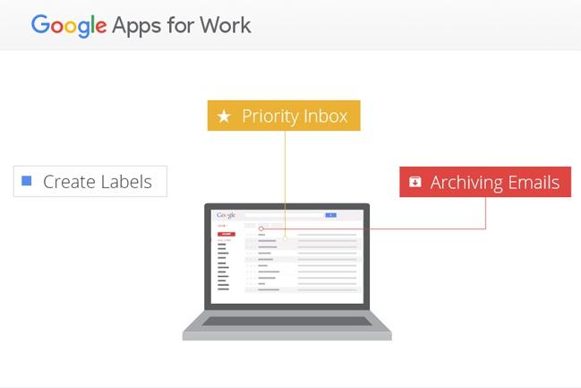Создам корпоративную почту, используя Google.Com 1 - kwork.ru