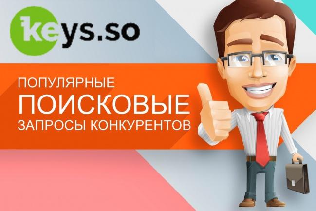 Выгрузка запросов конкурентов через Keys.so (15 сайтов) 1 - kwork.ru