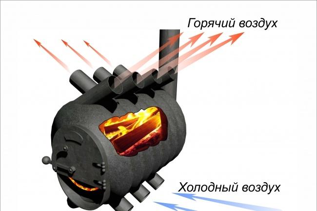 Техническая иллюстрация 1 - kwork.ru