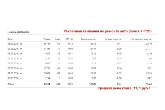 Снижу расход на контекстную рекламу на 30-150% 1 - kwork.ru