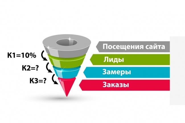Инфографика, схемы 1 - kwork.ru