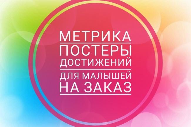 Макет метрики и постера достижений для вашего малыша 1 - kwork.ru