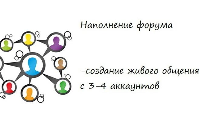 наполню форум, создав живое общение 1 - kwork.ru
